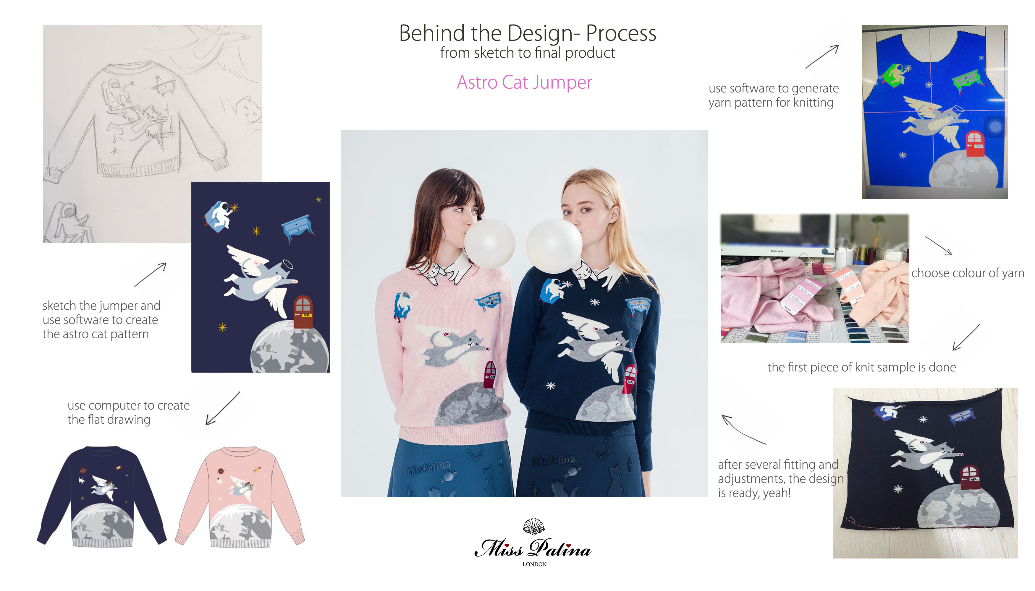 How we create lovely Astro Cat Jumper!